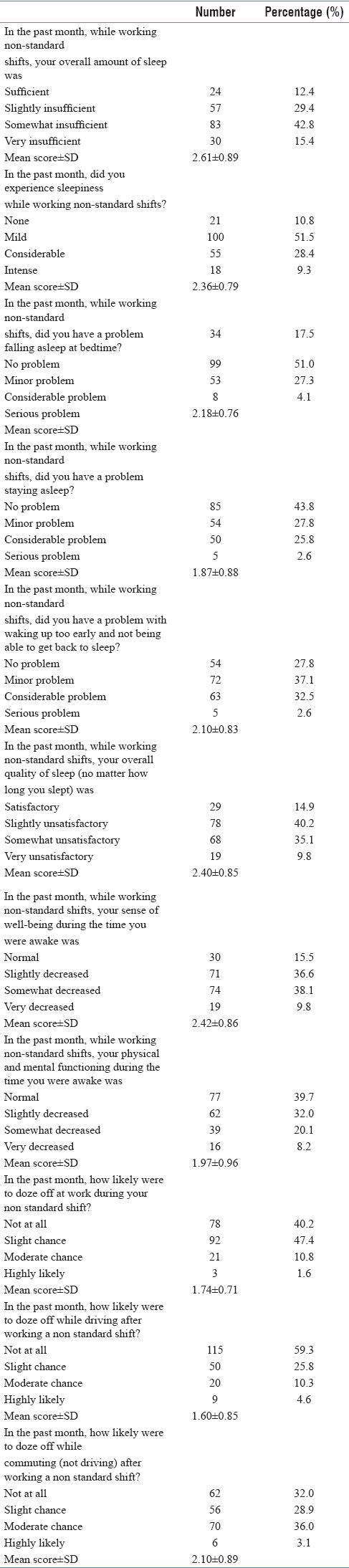 Table 2: Answers to the SWDSQ of participants working in non-standard shifts